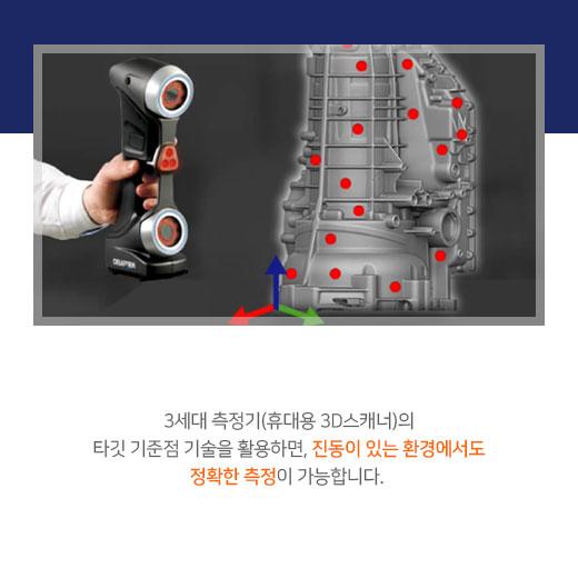 [카드뉴스]측정기술의 미래? 휴대용 3D 스캐너!