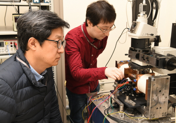 [Technical News]자기장 측정, '각도'로도 가능해진다 - 다아라매거진 기술이슈