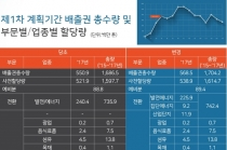 [그래픽뉴스] 온실가스 배출권 거래시장 2년 만에 6천억 원 규모