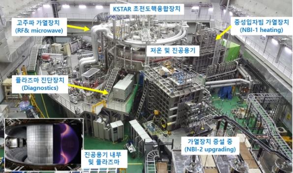 한국 기술로 만든 인공태양 KSTAR, 세계 최초로 1억도 넘어 - 다아라매거진 기술이슈