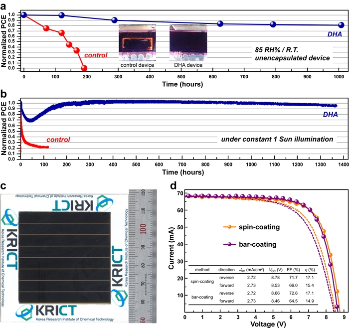 신개념 페로브스카이트 태양전지 박막 기술 'DHA' 개발 - 다아라매거진 기술이슈