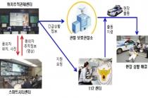 전자발찌 업무, AI(인공지능), IoT(사물인터넷), 빅데이터 기술 활용