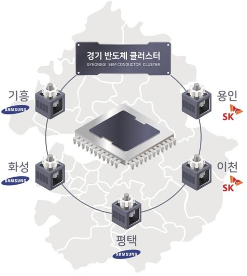 SK하이닉스·삼성 투자결정, 세계적 반도체 생산기지 구축되나
