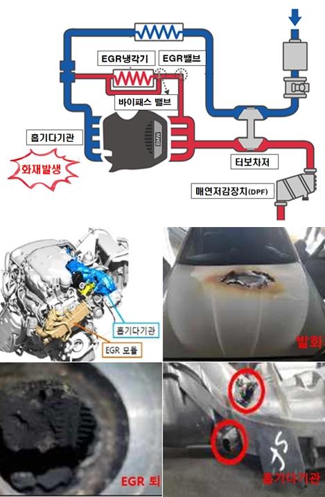 BMW 520d 등 화재 재발방지 위한  리콜 독려