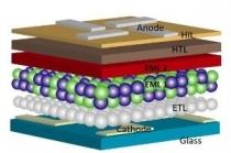 양자점·OLED 융합된 새로운 발광소자 개발 성공
