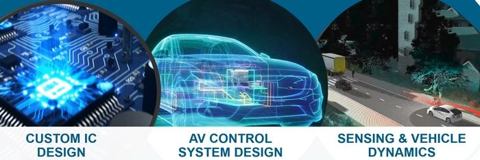 지멘스, 자율주행차 개발 관련 'PAVE360' 발표 - 다아라매거진 제품리뷰