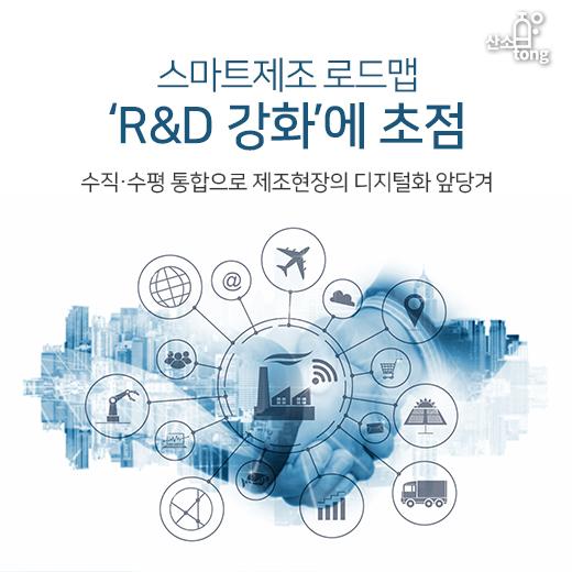 [카드뉴스] 스마트제조 로드맵 'R&D 강화'에 초점