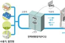 ESS 사고, 배터리 보호시스템·운영환경관리 미흡 등 사고원인 확인