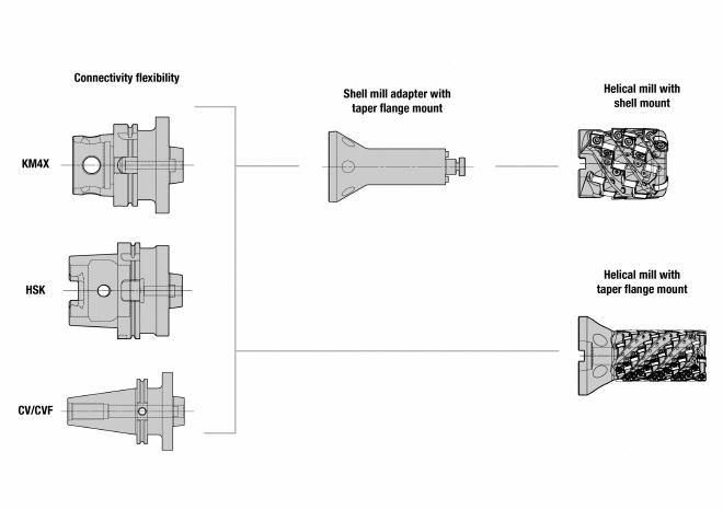 [Tech Contribution] 까다로운 항공우주 내열 초합금 절삭 - 다아라매거진 기술이슈
