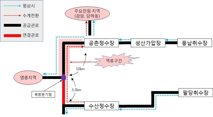 인천 수돗물 이달 하순부터 순차적 공급