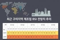 [그래픽뉴스] 기업경기전망 전기·전자 '91' 기계·금속·자동차부품 '82' 등