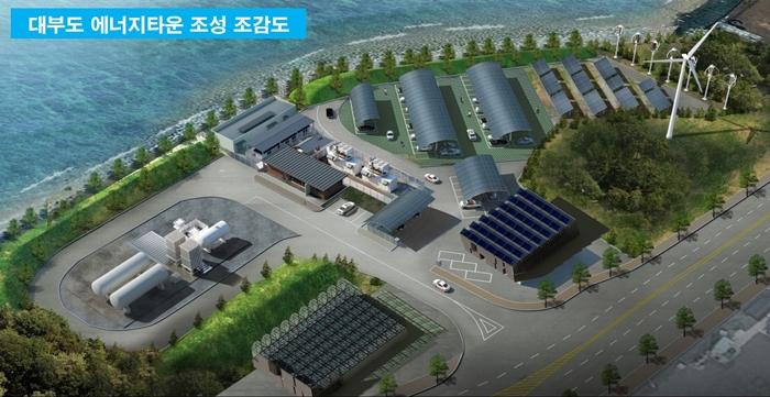 '대부도 신재생에너지 특구' 지정, '신재생에너지 청정섬' 브랜드화