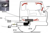 화물차 1천500대 미세먼지 저감장치(무시동에어컨·히터) 추가 지원