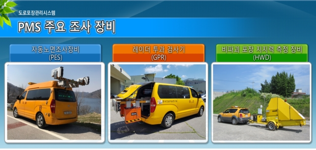 '안전' 높이고 '비용' 줄인 예방중심형 도로안전시스템