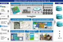 미세먼지 원인 규명 저감 실증에 90억 지원