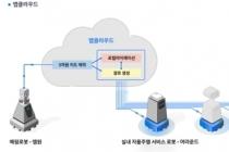 자율주행 로봇·5세대 이동통신 기술 활용 '브레인리스 로봇'개발