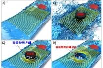 흐르는 물·바람 피할 수 있는 유동학적 망토 개발 성공