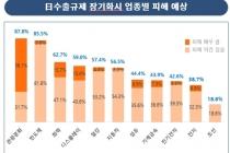 한국·일본 기업, 수출규제로 파트너십 '불안'