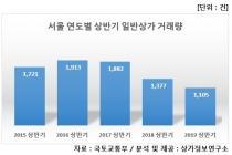 서울 일반상가 거래량 3년 연속 내리막