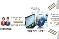 수출BI·KSC 등 해외거점 공유 플랫폼 조성