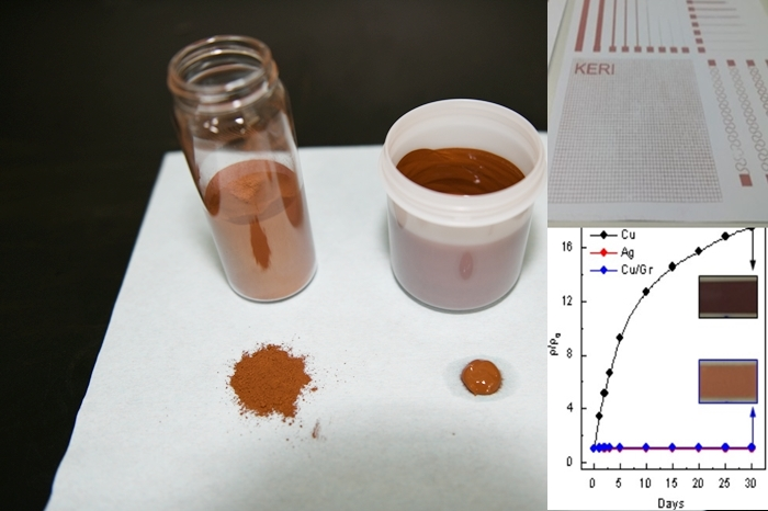 전도성 금속잉크 '그래핀'으로 해결, 액상합성법 통한 대량 생산가능