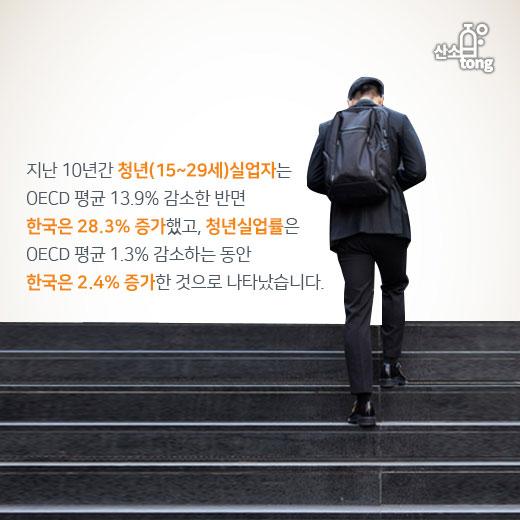 [카드뉴스] 10년간 국내 청년실업자 28.3% 증가