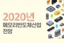 [그래픽뉴스] 올해 메모리반도체산업 수출, 전년대비 4% 증가 전망