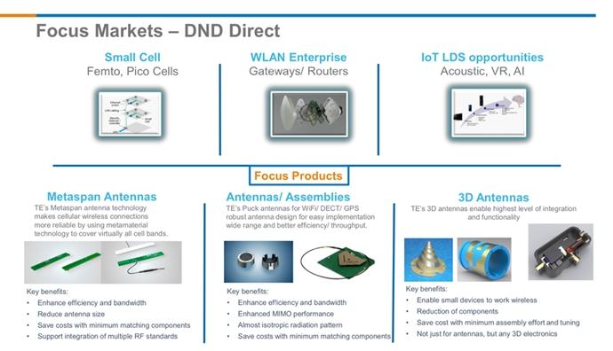 [TECH]TE Connectivity, 메타물질 사용한 안테나로 시장 점유율 확대한다