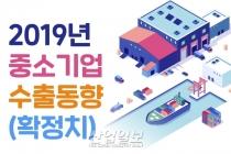 [그래픽뉴스] 수출중소기업 9만5천229개사, 9년 연속↑