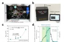 세균·곰팡이 등 부유미생물, 사이클론 이용해 실시간 탐지한다