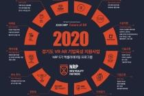 VR/AR 기업지원 사업 참여기업 32개사 선발, 19억5천만 원 지원