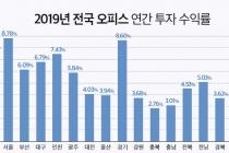길 하나 두고 가격 천지차, 투자자들 서울 인근 수익형 부동산 투자