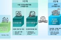 2천억 원 규모 '스케일업 기술사업화' 예타 통과