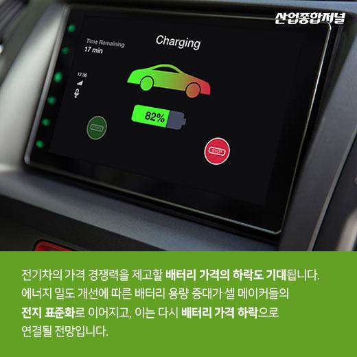 [카드뉴스] 전기차 업계, 코로나19 이후에 다시 가속페달 밟는다 - 산업종합저널 카드뉴스