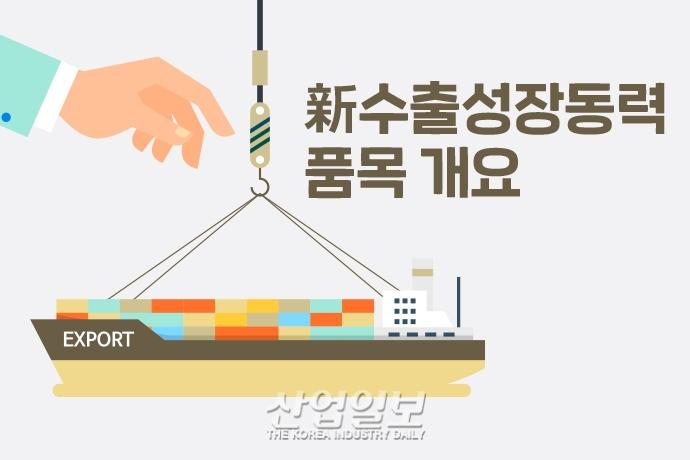 [그래픽뉴스] 코로나19에도 차세대반도체·디스플레이 등 신산업 수출'견고'