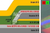플렉서블 스마트기기 핵심소자, 가격 낮추고 성능...