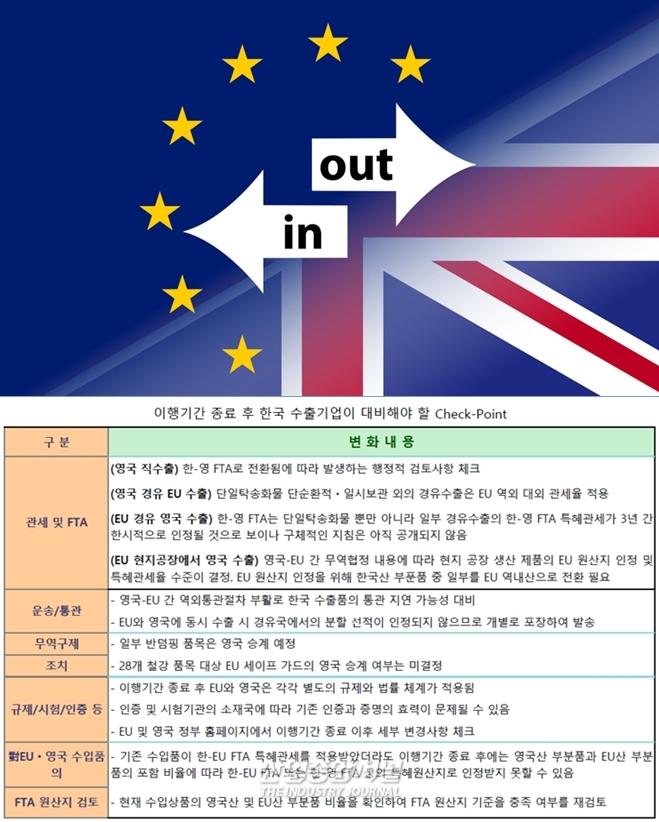 올해 말 브렉시트 이행기간 종료, 내년부터 영국-EU 분리 - 산업종합저널 이슈기획
