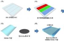 웨어러블 압력감응 발광센서, 전기화학발광 기반 개발 성공