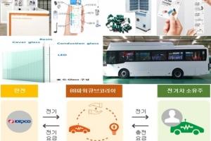 산업융합 규제 샌드박스, 동일·유사안건 '패스트트랙' 승인