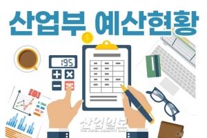 [그래픽뉴스] 산업부 내년도 예산 확대, 국내 전시산업 경쟁력 강화