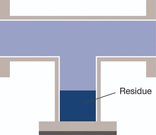 [TECH] 효율적인 장비 세정 - 산업종합저널 기술이슈