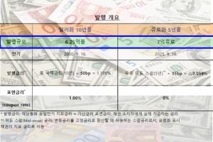 한국정부, 외평채 성공적 발행 '미 달러화 6.25억 달러, 유로화 7억 유로'