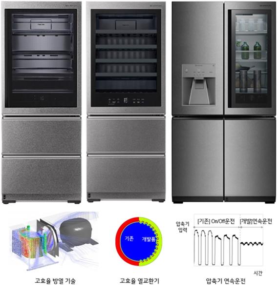 한국 냉장고 절전 경쟁력 세계 최고 수준 올려놓은 LG전자㈜ 송계영 연구위원 - 산업종합저널 기술이슈