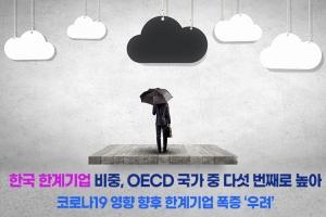 [카드뉴스] 한국 한계기업 비중, OECD 국가 중 다섯 번째로 높아
