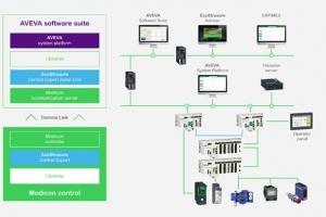아비바(AVEVA), 슈나이더 일렉트릭과 손잡고 통합형 제어 및 소프트웨어 솔루션 출시