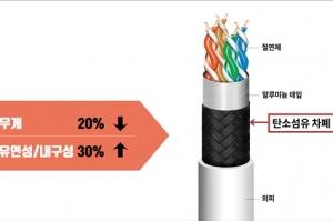 차세대 소재 탄소섬유 케이블에 적용 상품화 성공