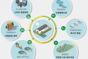 친환경 '스마트 생태공장' 2022년까지 100개 기업 선정
