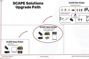 Scape Technologies(스케이프테크놀로지스), 빈피킹 자동화하는 Mini-Picker 출시