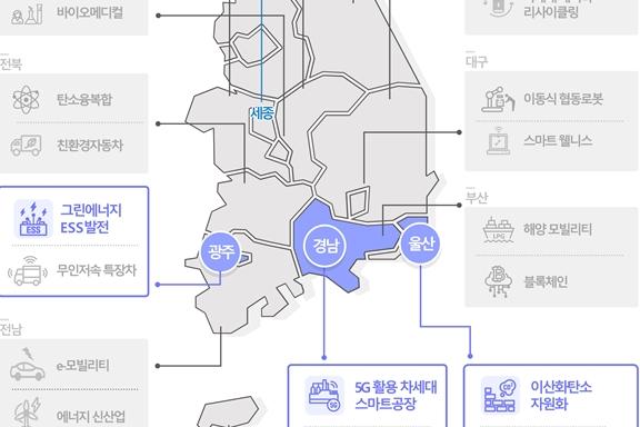 규제자유특구, 광주·울산·경남 등 3개 신규 지정