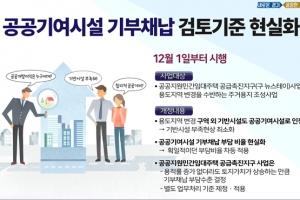 '주거용지 조성 위한 용도지역 변경·공공기여시설 검토기준(안)' 제·개정